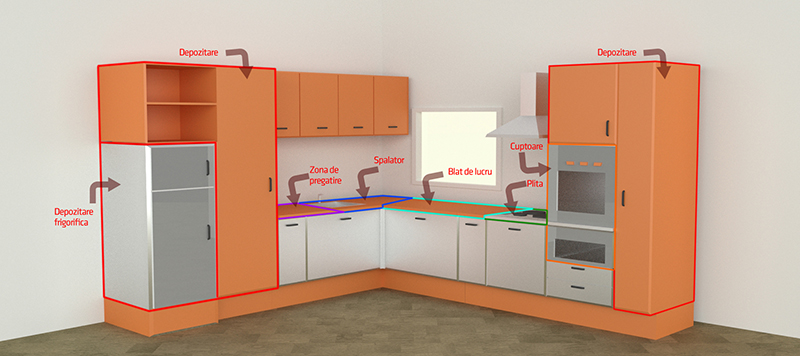 Depozitare pentru alimente -  depozitarea uscata si depozitarea frigorifica