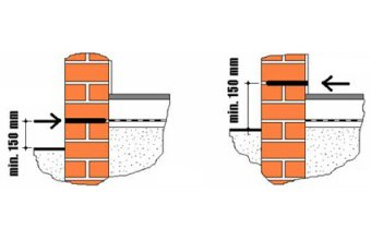 Combaterea igrasiei de capilaritate prin refacerea barierei hidrofuge in zidarie